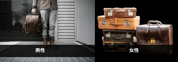 旅行時の荷物
